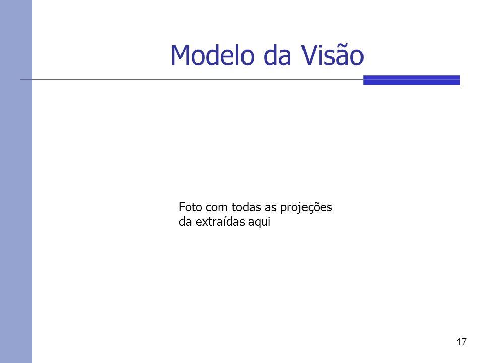 Modelo da Visão 17 Foto com todas as projeções da extraídas aqui
