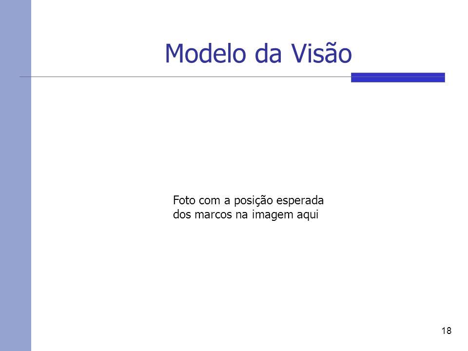 Modelo da Visão 18 Foto com a posição esperada dos marcos na imagem aqui
