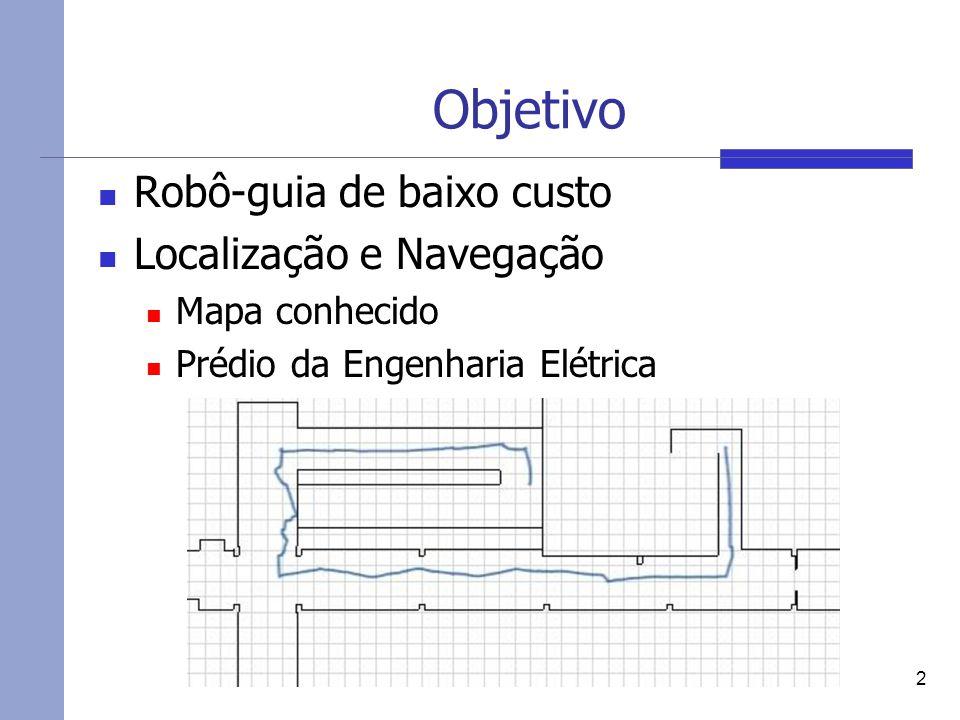 Objetivo Robô-guia de baixo custo Localização e Navegação Mapa conhecido Prédio da Engenharia Elétrica 2