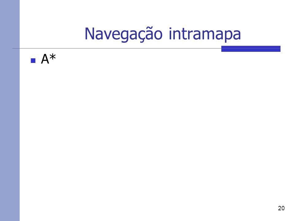 Navegação intramapa A* 20