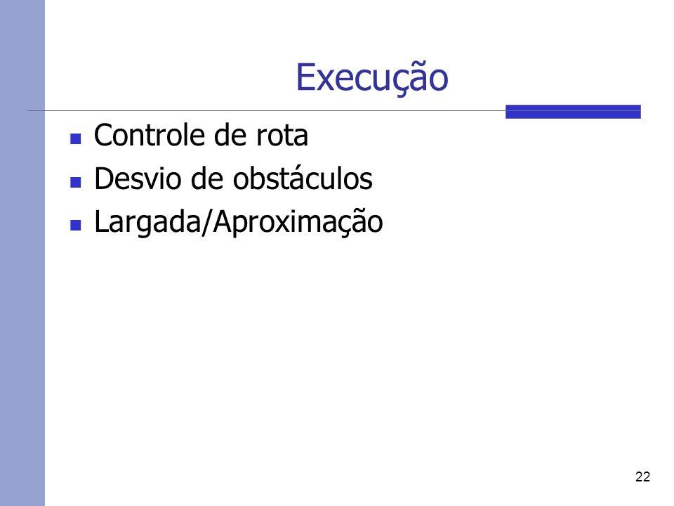 Execução Controle de rota Desvio de obstáculos Largada/Aproximação 22
