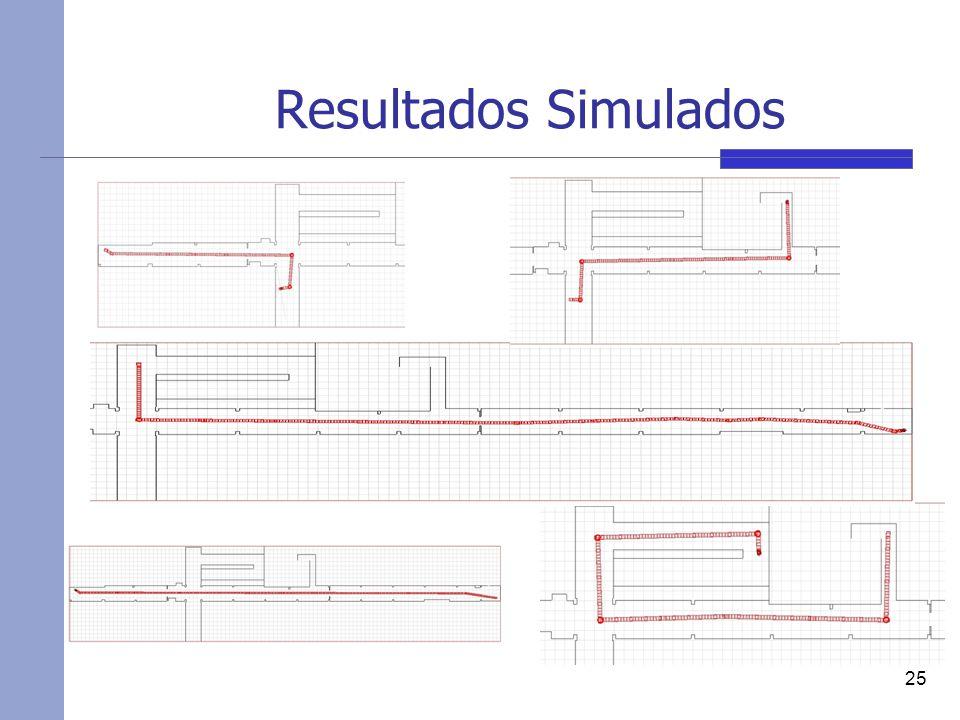 Resultados Simulados 25