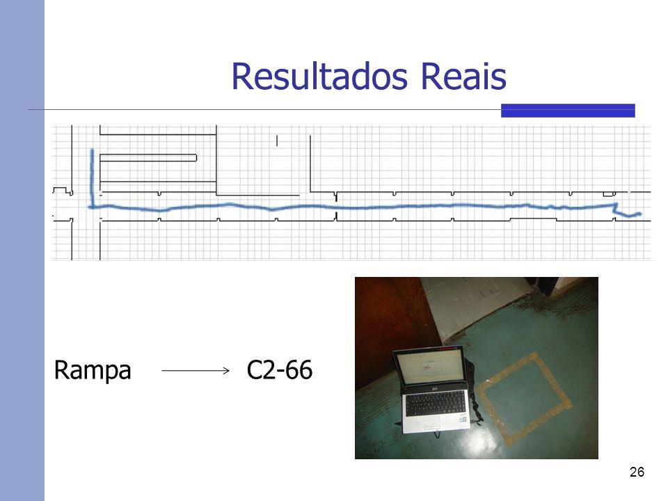 Resultados Reais 26 RampaC2-66
