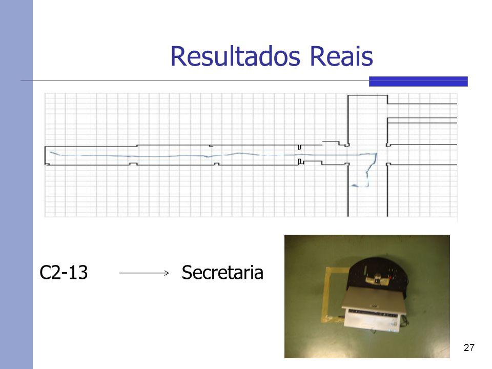 Resultados Reais 27 C2-13Secretaria