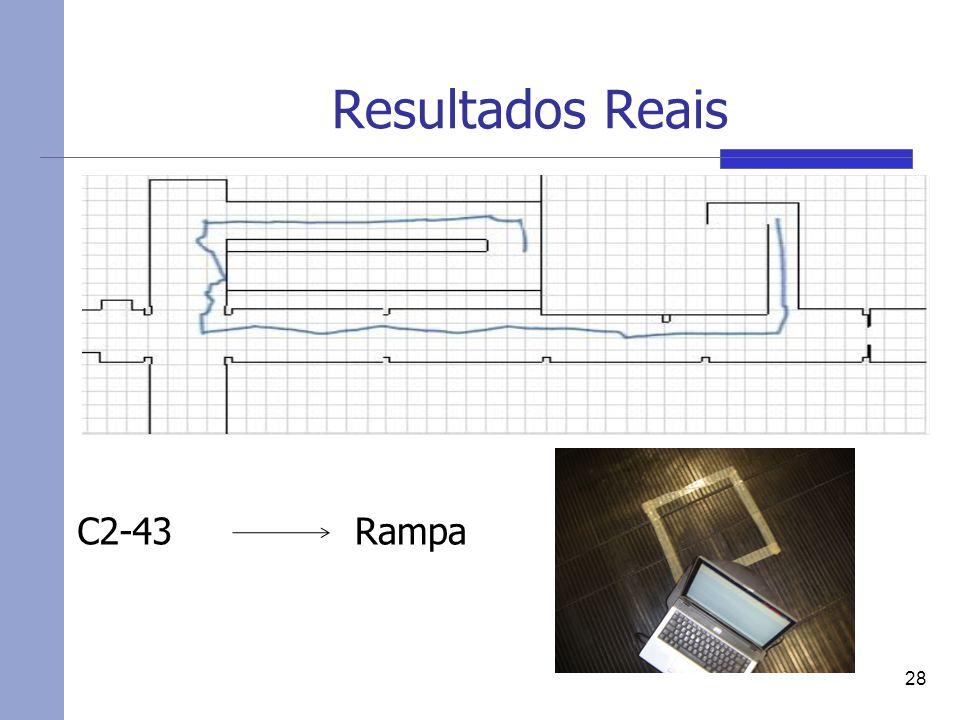 Resultados Reais 28 C2-43Rampa