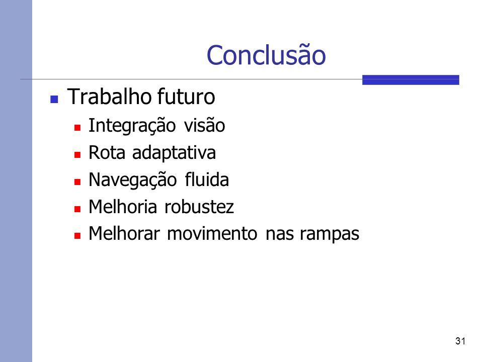 Conclusão Trabalho futuro Integração visão Rota adaptativa Navegação fluida Melhoria robustez Melhorar movimento nas rampas 31