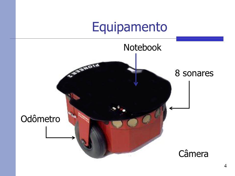 Equipamento 4 8 sonares Odômetro Notebook Câmera