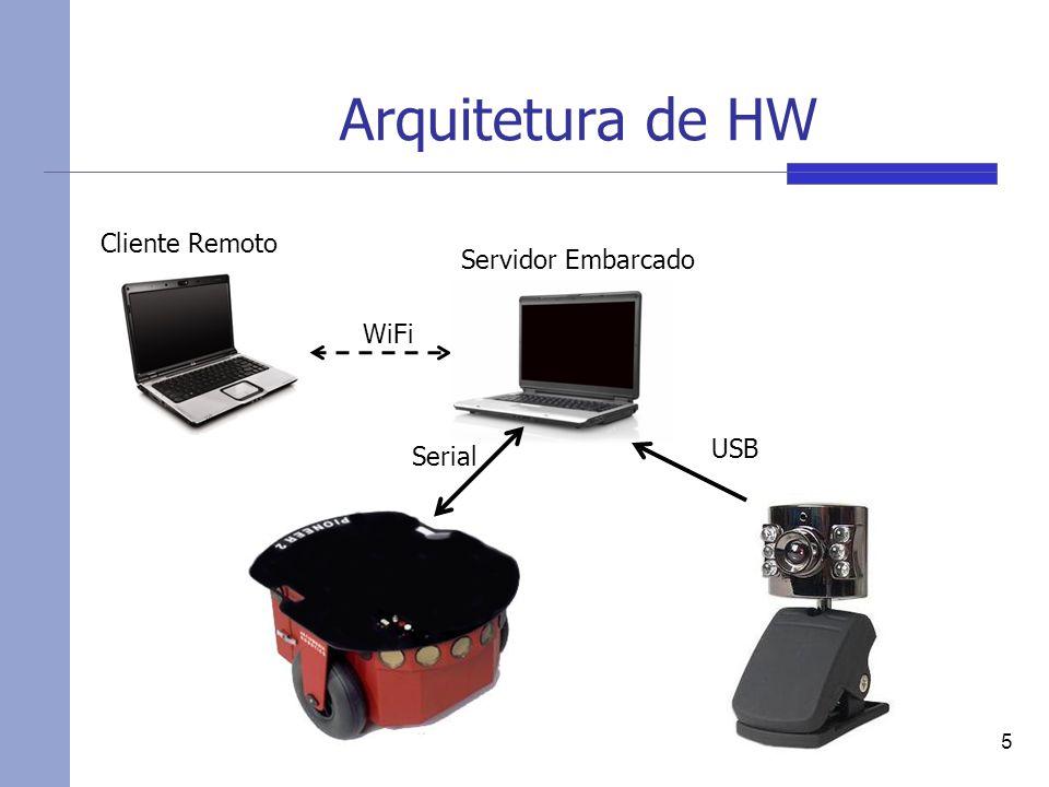 Arquitetura de HW 5 Cliente Remoto Servidor Embarcado WiFi Serial USB