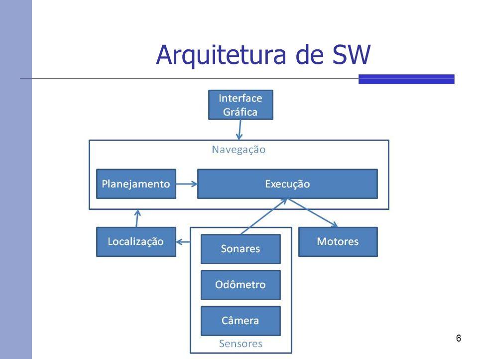 Arquitetura de SW 6