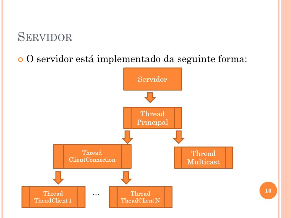 S ERVIDOR O servidor está implementado da seguinte forma: 10 Servidor Thread Principal Thread Multicast Thread ClientConnection Thread TheadClient 1 … Thread TheadClient N