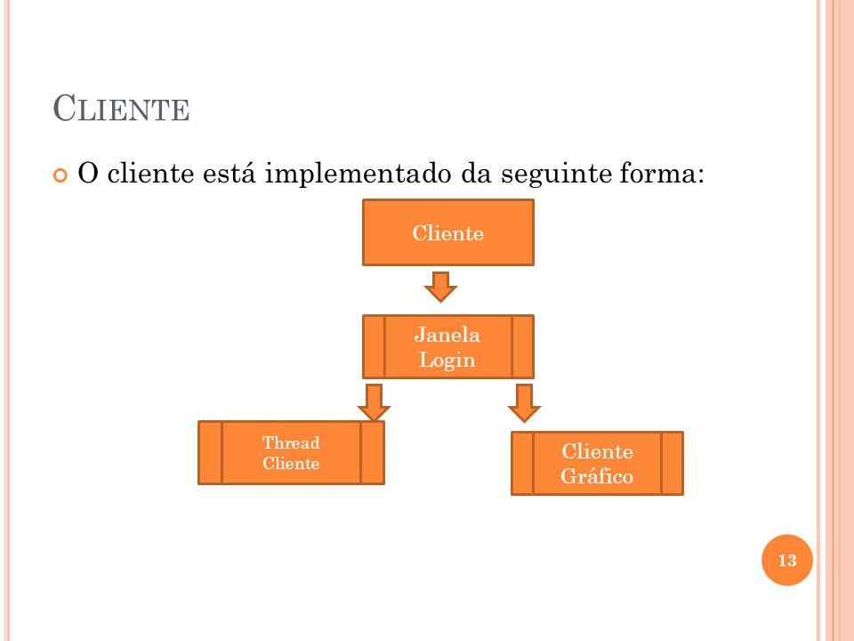 C LIENTE O cliente está implementado da seguinte forma: 13 Cliente Janela Login Cliente Gráfico Thread Cliente