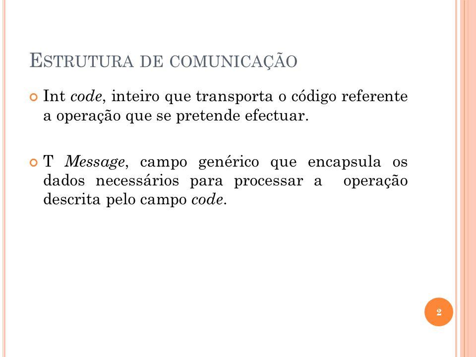 E STRUTURA DE COMUNICAÇÃO Int code, inteiro que transporta o código referente a operação que se pretende efectuar.
