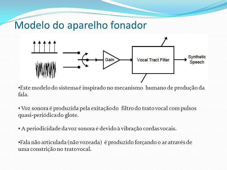 Modelo do aparelho fonador Este modelo do sistema é inspirado no mecanismo humano de produção da fala. Voz sonora é produzida pela exitação do filtro
