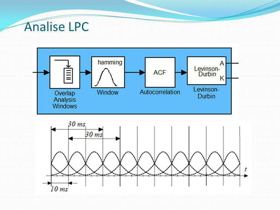 Analise LPC