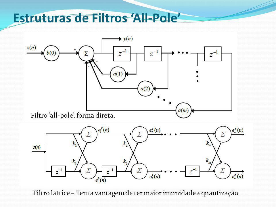 Estruturas de Filtros All-Pole Filtro all-pole, forma direta. Filtro lattice – Tem a vantagem de ter maior imunidade a quantização