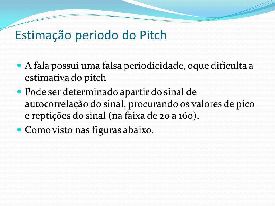 Estimação periodo do Pitch A fala possui uma falsa periodicidade, oque dificulta a estimativa do pitch Pode ser determinado apartir do sinal de autoco