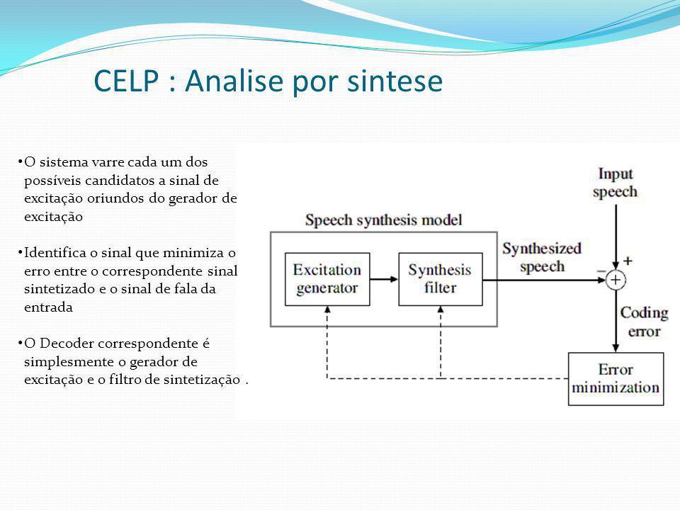 CELP : Analise por sintese O sistema varre cada um dos possíveis candidatos a sinal de excitação oriundos do gerador de excitação Identifica o sinal q