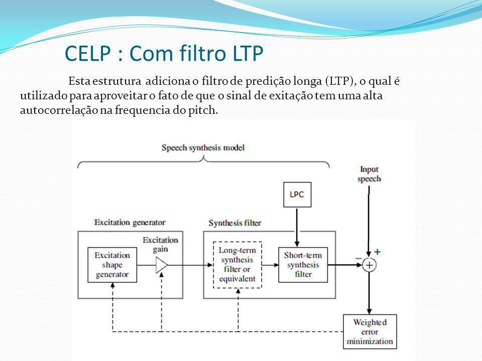 CELP : Com filtro LTP Esta estrutura adiciona o filtro de predição longa (LTP), o qual é utilizado para aproveitar o fato de que o sinal de exitação t