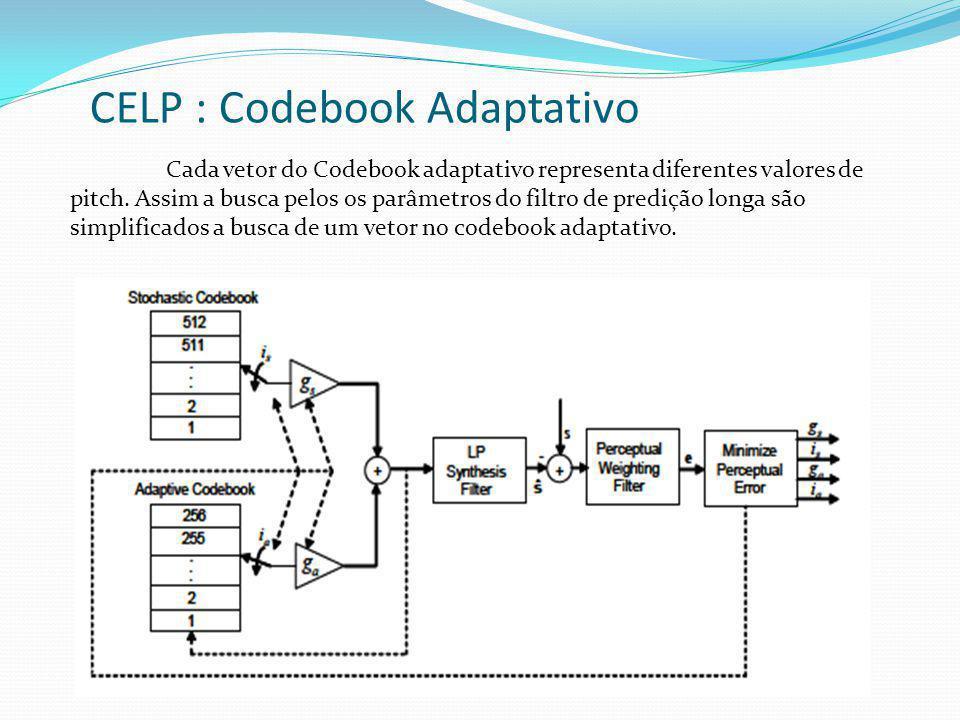 CELP : Codebook Adaptativo Cada vetor do Codebook adaptativo representa diferentes valores de pitch. Assim a busca pelos os parâmetros do filtro de pr