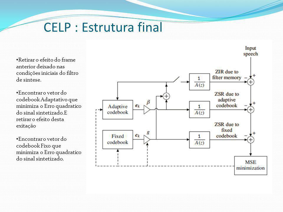 CELP : Estrutura final Retirar o efeito do frame anterior deixado nas condições iniciais do filtro de sintese. Encontrar o vetor do codebook Adaptativ