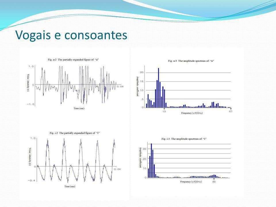 Vogais e Consoantes Já os sons do tipo UNVOICED, são bem caracterizados através do exemplo do fonema S, que consta abaixo.