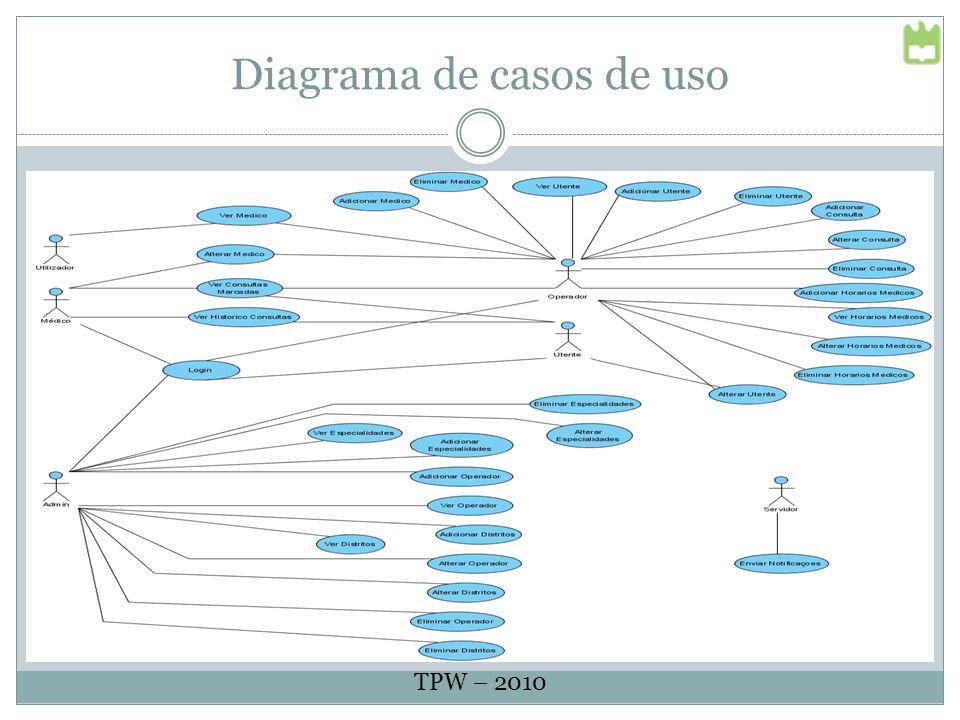 Diagrama de casos de uso TPW – 2010