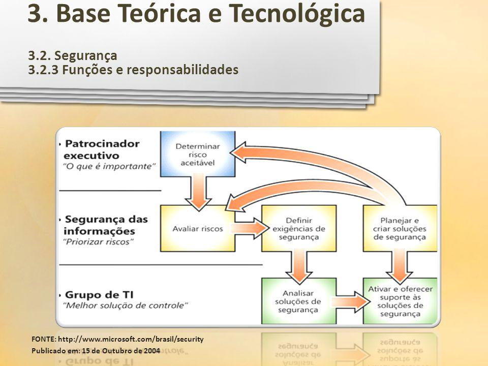 3.2. Segurança 3.2.3 Funções e responsabilidades FONTE: http://www.microsoft.com/brasil/security Publicado em: 15 de Outubro de 2004 3. Base Teórica e