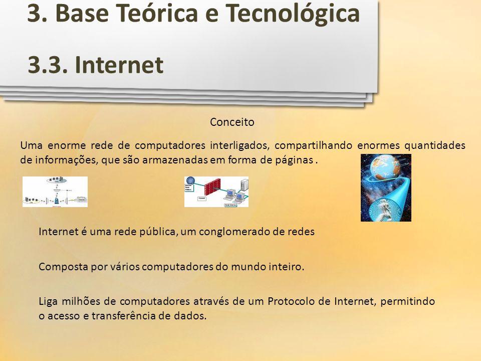 3.3. Internet Uma enorme rede de computadores interligados, compartilhando enormes quantidades de informações, que são armazenadas em forma de páginas