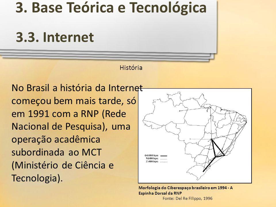 História Morfologia do Ciberespaço brasileiro em 1994 - A Espinha Dorsal da RNP Fonte: Del Re Filippo, 1996 3.3. Internet No Brasil a história da Inte