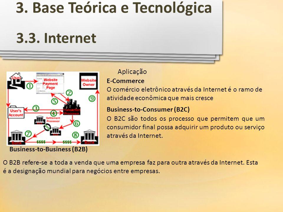 Aplicação Business-to-Consumer (B2C) O B2C são todos os processo que permitem que um consumidor final possa adquirir um produto ou serviço através da