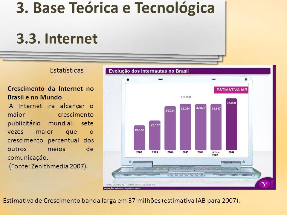 Estatísticas Crescimento da Internet no Brasil e no Mundo A Internet ira alcançar o maior crescimento publicitário mundial: sete vezes maior que o cre