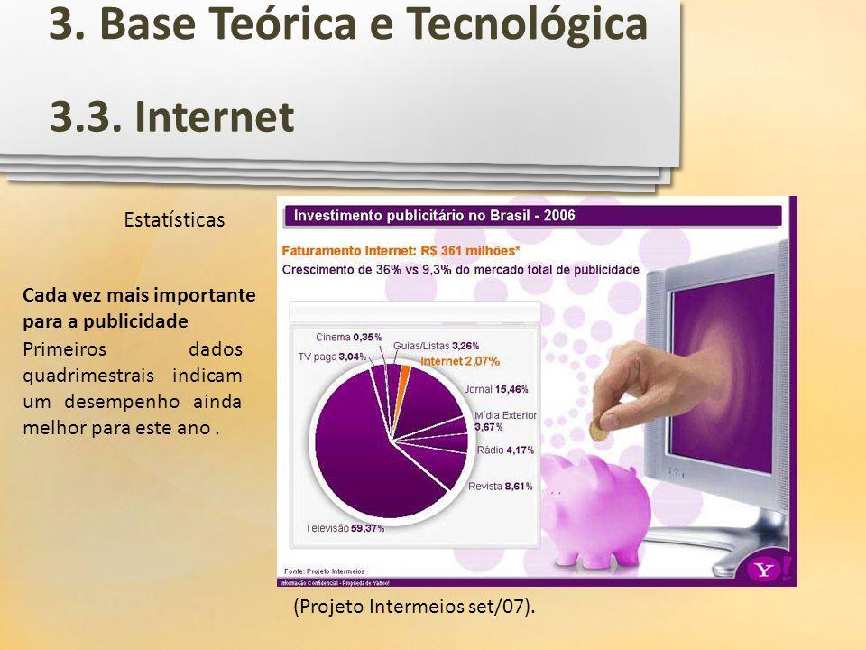 Estatísticas Cada vez mais importante para a publicidade (Projeto Intermeios set/07). Primeiros dados quadrimestrais indicam um desempenho ainda melho