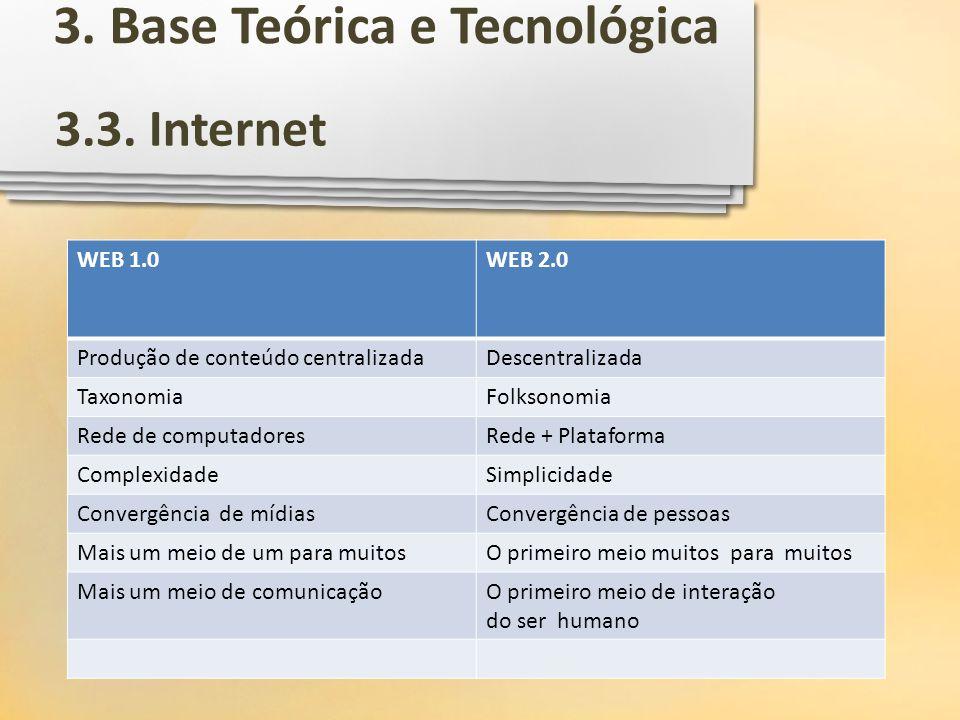 3.3. Internet 3. Base Teórica e Tecnológica WEB 1.0WEB 2.0 Produção de conteúdo centralizadaDescentralizada TaxonomiaFolksonomia Rede de computadoresR