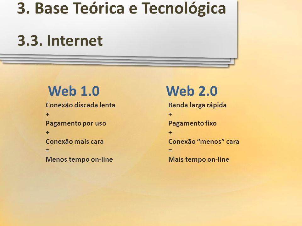 3.3. Internet 3. Base Teórica e Tecnológica Web 1.0Web 2.0 Conexão discada lenta + Pagamento por uso + Conexão mais cara = Menos tempo on-line Banda l