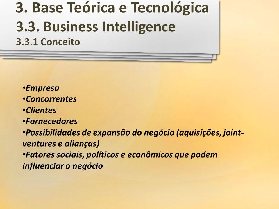 3.3. Business Intelligence 3.3.1 Conceito Empresa Concorrentes Clientes Fornecedores Possibilidades de expansão do negócio (aquisições, joint- venture