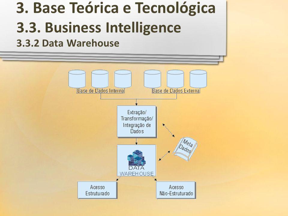 3.3. Business Intelligence 3.3.2 Data Warehouse 3. Base Teórica e Tecnológica
