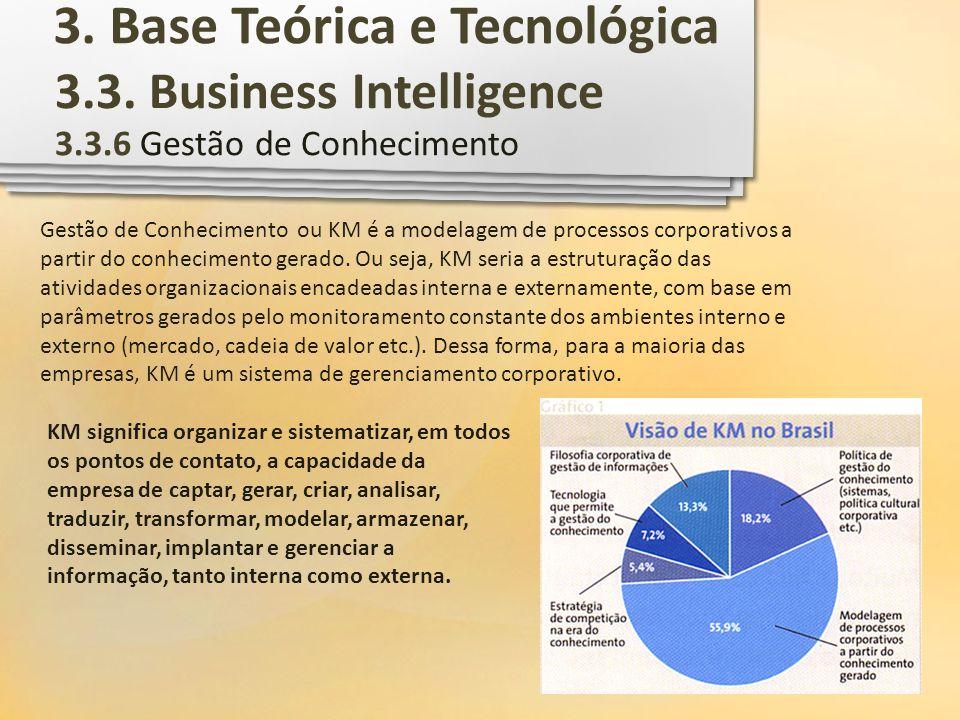 3.3. Business Intelligence 3.3.6 Gestão de Conhecimento KM significa organizar e sistematizar, em todos os pontos de contato, a capacidade da empresa