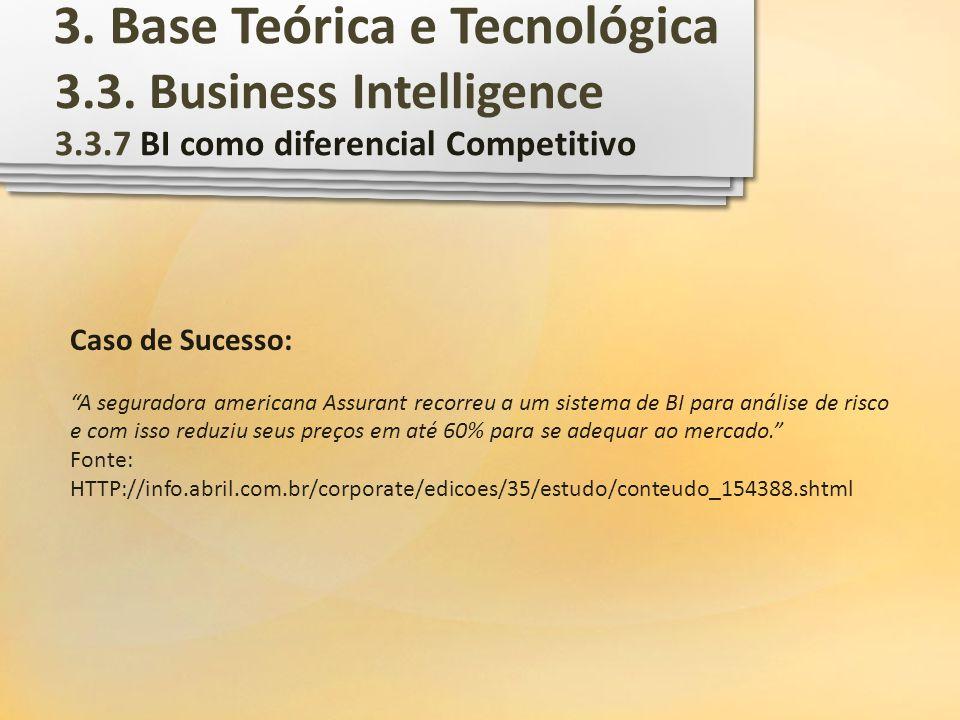 3.3. Business Intelligence 3.3.7 BI como diferencial Competitivo Caso de Sucesso: A seguradora americana Assurant recorreu a um sistema de BI para aná