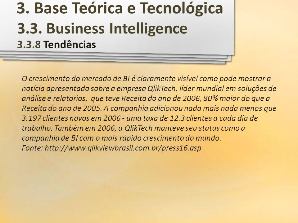 3.3. Business Intelligence 3.3.8 Tendências O crescimento do mercado de BI é claramente visível como pode mostrar a notícia apresentada sobre a empres