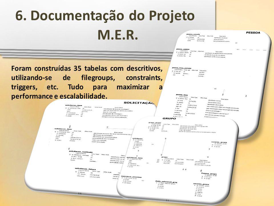 M.E.R. 6. Documentação do Projeto
