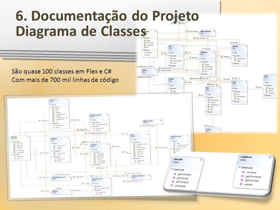 São quase 100 classes em Flex e C# Com mais de 700 mil linhas de código Diagrama de Classes 6. Documentação do Projeto