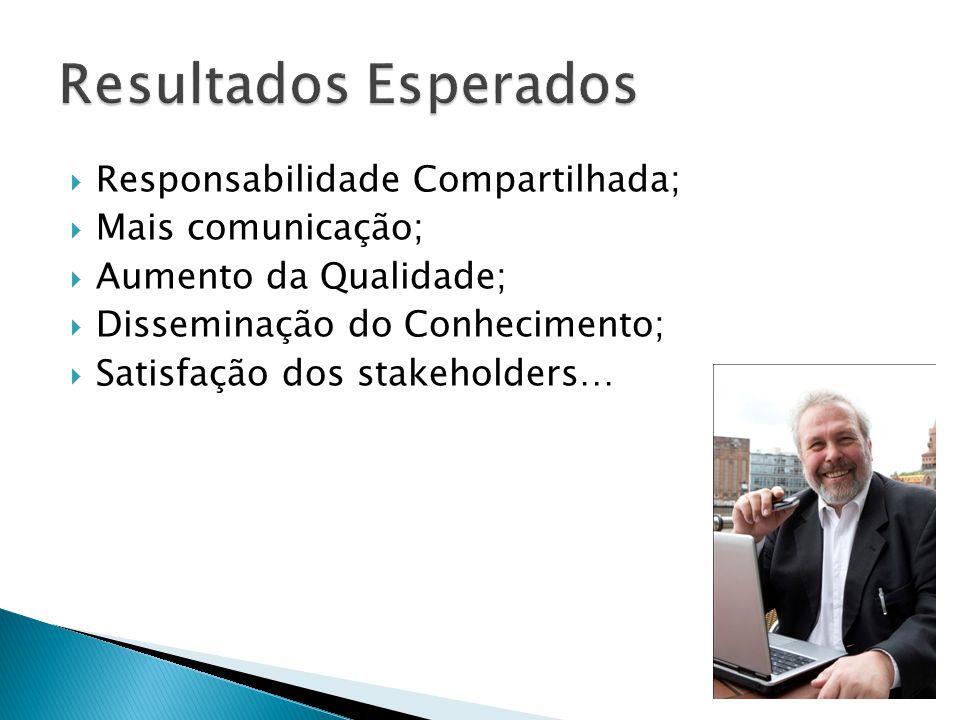 Responsabilidade Compartilhada; Mais comunicação; Aumento da Qualidade; Disseminação do Conhecimento; Satisfação dos stakeholders…