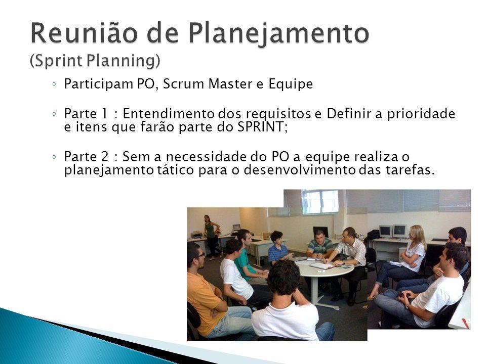 Participam PO, Scrum Master e Equipe Parte 1 : Entendimento dos requisitos e Definir a prioridade e itens que farão parte do SPRINT; Parte 2 : Sem a n