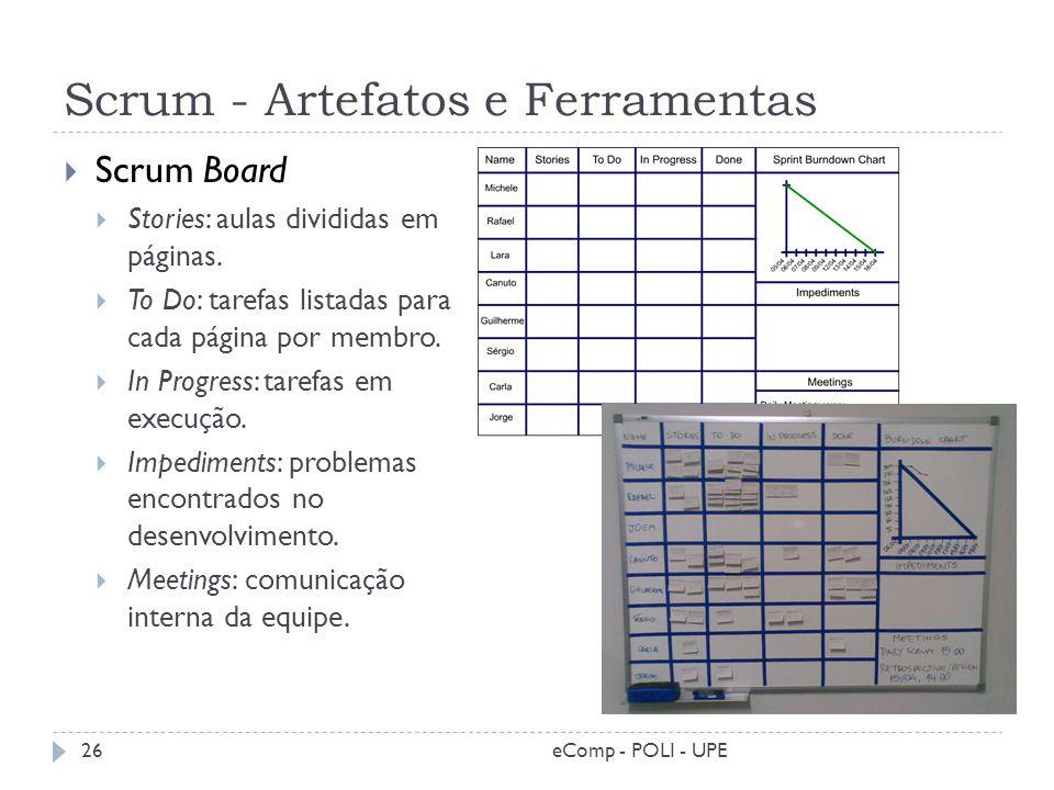 Scrum - Artefatos e Ferramentas Scrum Board Stories: aulas divididas em páginas. To Do: tarefas listadas para cada página por membro. In Progress: tar