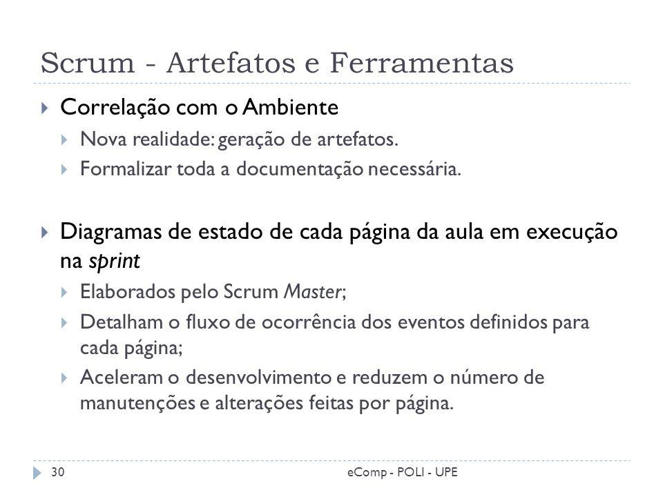 Scrum - Artefatos e Ferramentas Correlação com o Ambiente Nova realidade: geração de artefatos. Formalizar toda a documentação necessária. Diagramas d