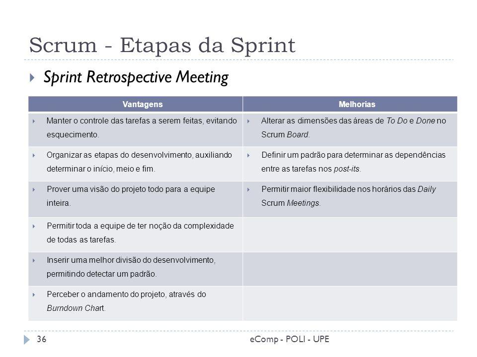 Scrum - Etapas da Sprint Sprint Retrospective Meeting 36eComp - POLI - UPE Vantagens Melhorias Manter o controle das tarefas a serem feitas, evitando