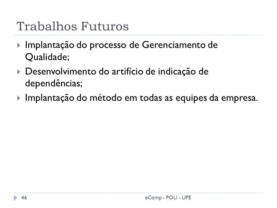 Trabalhos Futuros Implantação do processo de Gerenciamento de Qualidade; Desenvolvimento do artifício de indicação de dependências; Implantação do mét