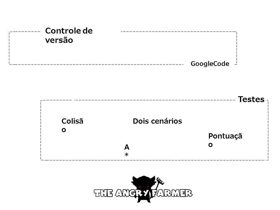 GoogleCode Controle de versão Colisã o Testes Dois cenários Pontuaçã o A*A*