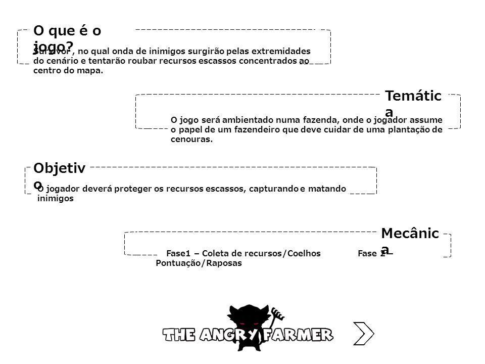 Interface - Controles Movimentam o personagem pelo cenário Setas direcionais Ctrl Posiciona uma armadilha no tile atual