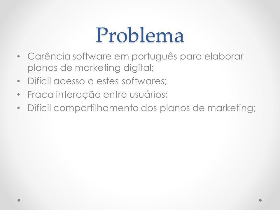 Problema Carência software em português para elaborar planos de marketing digital; Difícil acesso a estes softwares; Fraca interação entre usuários; D